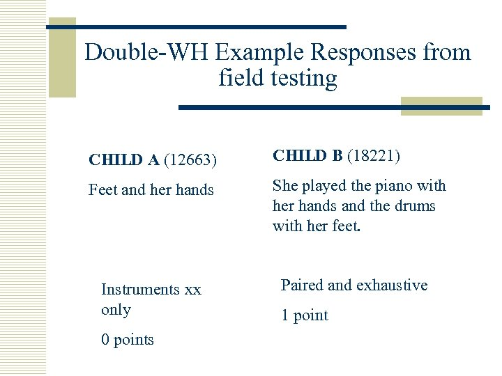 Double-WH Example Responses from field testing CHILD A (12663) CHILD B (18221) Feet and
