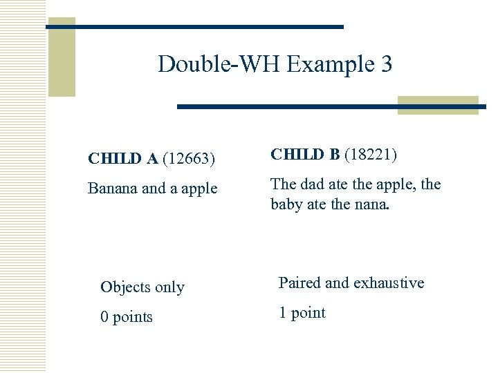 Double-WH Example 3 CHILD A (12663) CHILD B (18221) Banana and a apple The