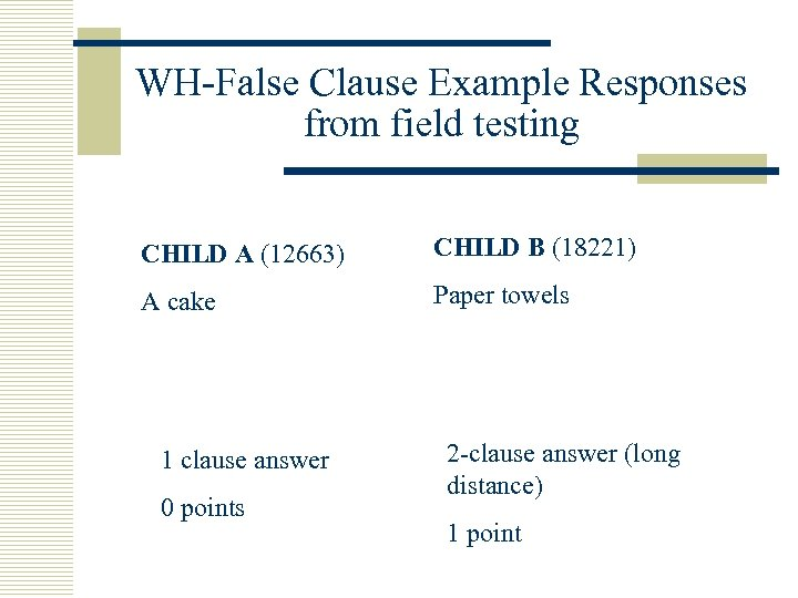 WH-False Clause Example Responses from field testing CHILD A (12663) CHILD B (18221) A