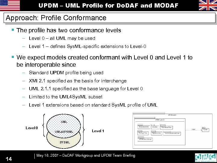 UPDM – UML Profile for Do. DAF and MODAF Approach: Profile Conformance § The