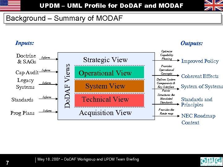 UPDM – UML Profile for Do. DAF and MODAF Background – Summary of MODAF