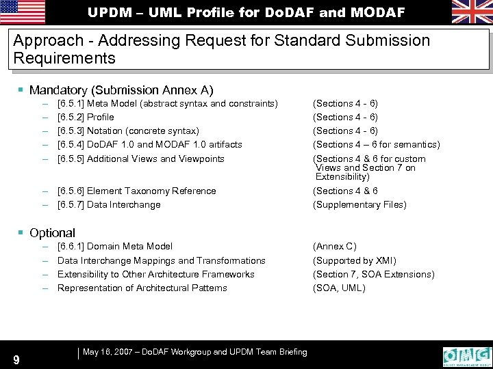 UPDM – UML Profile for Do. DAF and MODAF Approach - Addressing Request for