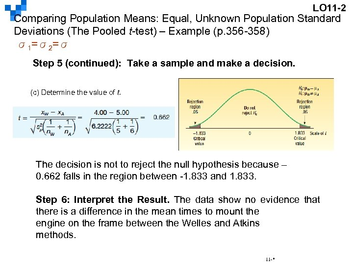 LO 11 -2 Comparing Population Means: Equal, Unknown Population Standard Deviations (The Pooled t-test)