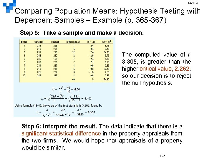 LO 11 -3 Comparing Population Means: Hypothesis Testing with Dependent Samples – Example (p.