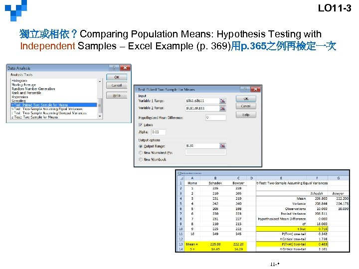 LO 11 -3 獨立或相依?Comparing Population Means: Hypothesis Testing with Independent Samples – Excel Example