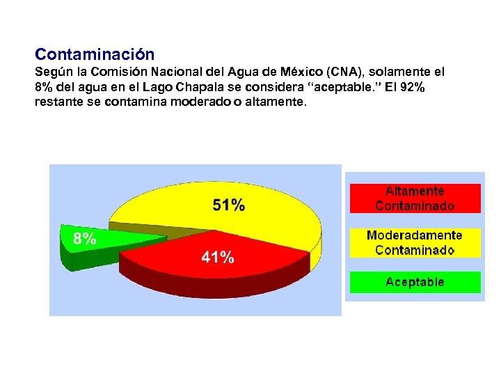 Contaminación Según la Comisión Nacional del Agua de México (CNA), solamente el 8% del