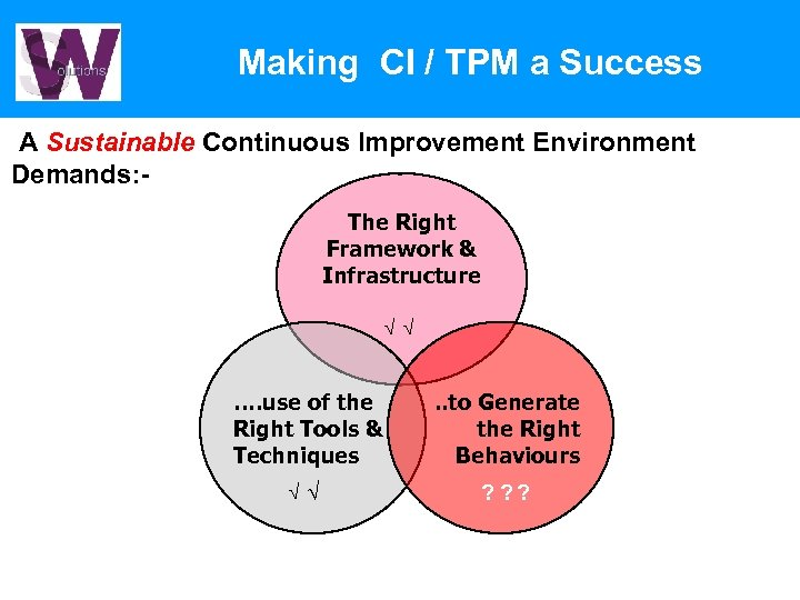 Making CI / TPM a Success A Sustainable Continuous Improvement Environment Demands: The Right