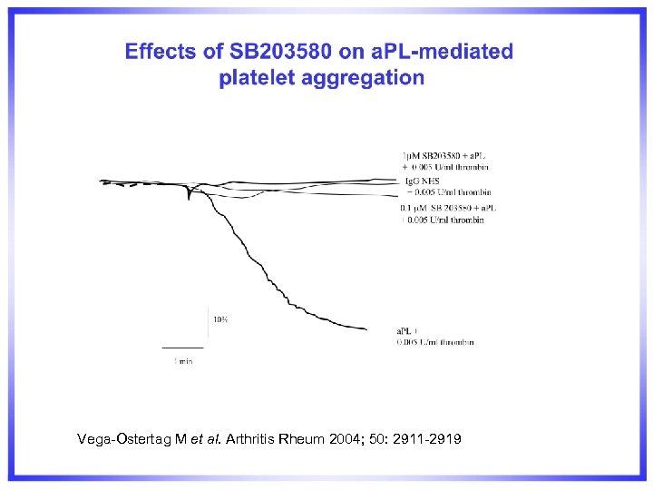 Vega-Ostertag M et al. Arthritis Rheum 2004; 50: 2911 -2919