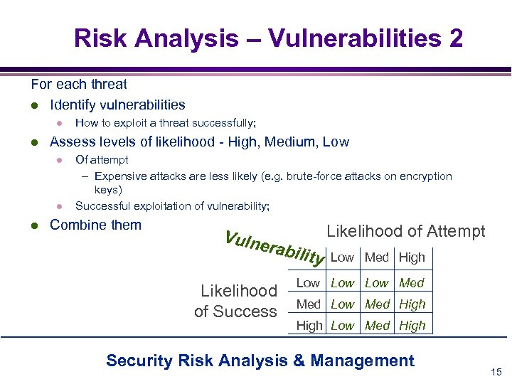 Risk Analysis – Vulnerabilities 2 For each threat l Identify vulnerabilities l l Assess
