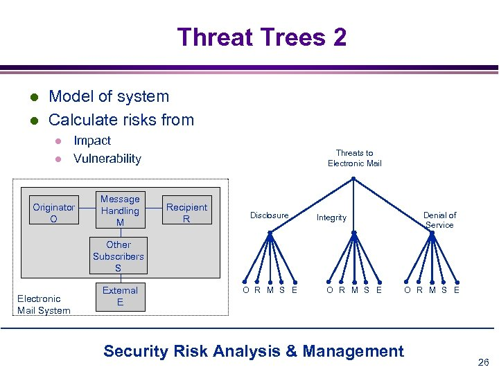 Threat Trees 2 l l Model of system Calculate risks from l l Impact