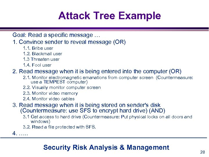 Attack Tree Example Goal: Read a specific message … 1. Convince sender to reveal