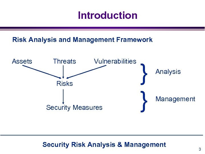 Introduction Risk Analysis and Management Framework Assets Threats Vulnerabilities Risks Security Measures } }
