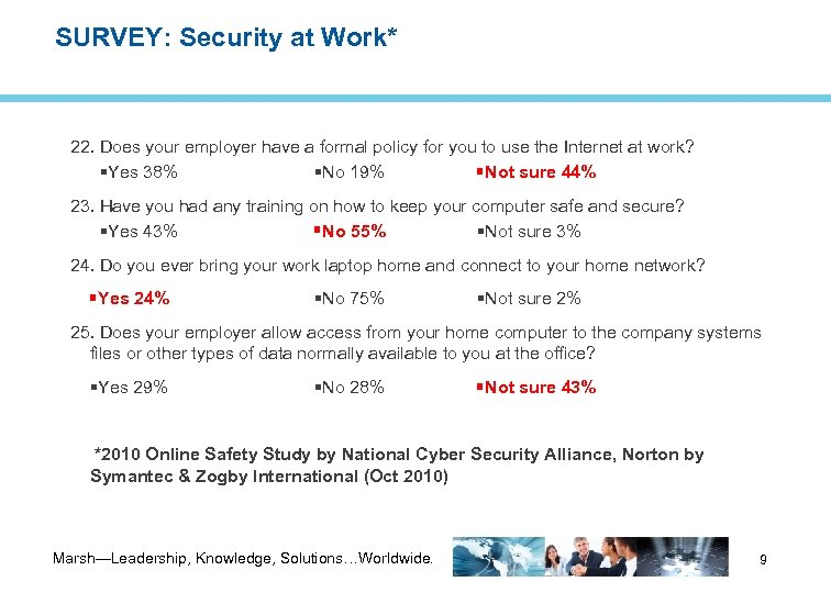 SURVEY: Security at Work* 22. Does your employer have a formal policy for you