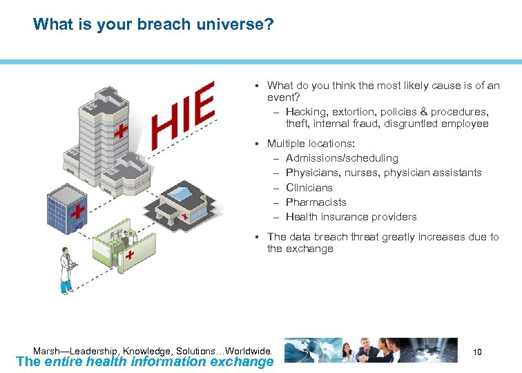 What is your breach universe? What do you think the most likely cause is