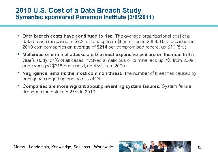 2010 U. S. Cost of a Data Breach Study Symantec sponsored Ponemon Institute (3/8/2011)