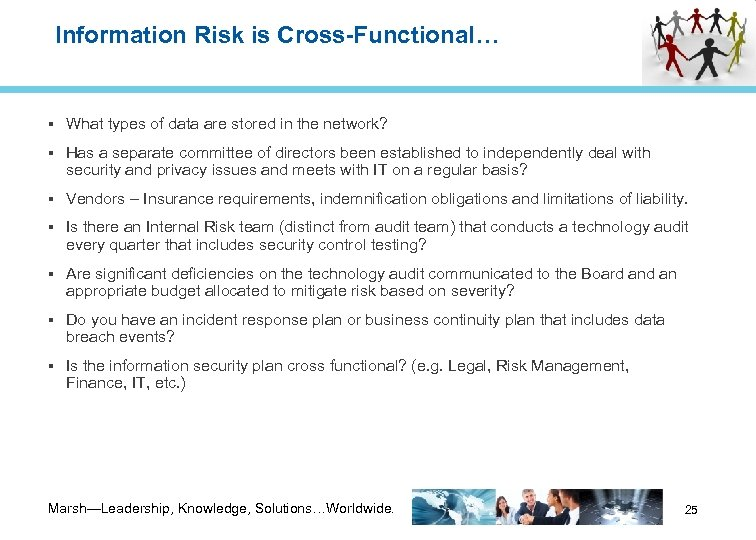 Information Risk is Cross-Functional… What types of data are stored in the network? Has