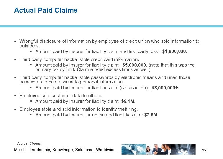 Actual Paid Claims Wrongful disclosure of information by employee of credit union who sold