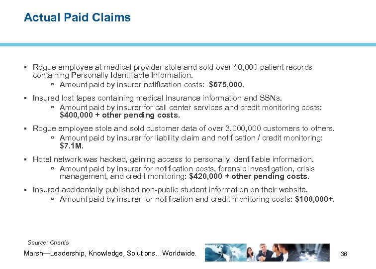 Actual Paid Claims Rogue employee at medical provider stole and sold over 40, 000