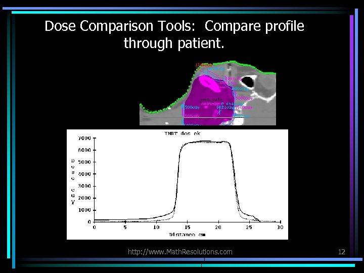 Dose Comparison Tools: Compare profile through patient. http: //www. Math. Resolutions. com 12