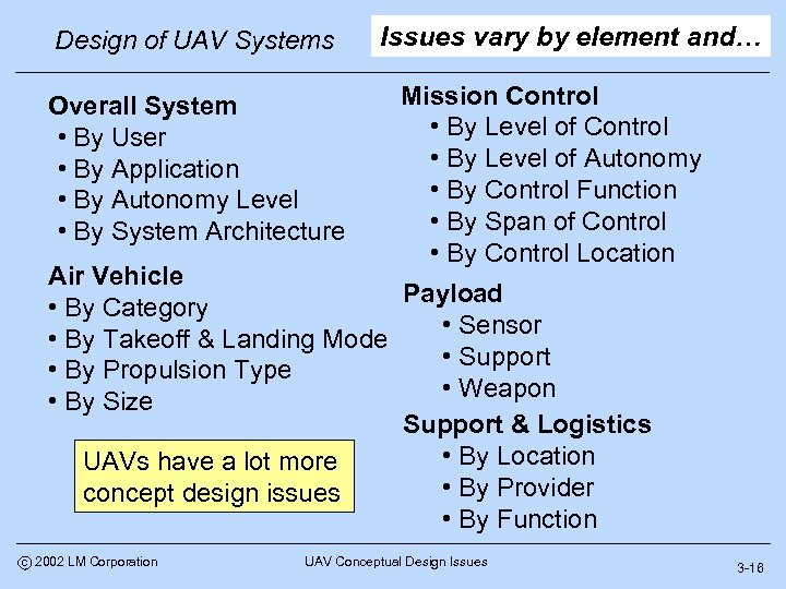 Design of UAV Systems Overall System • By User • By Application • By