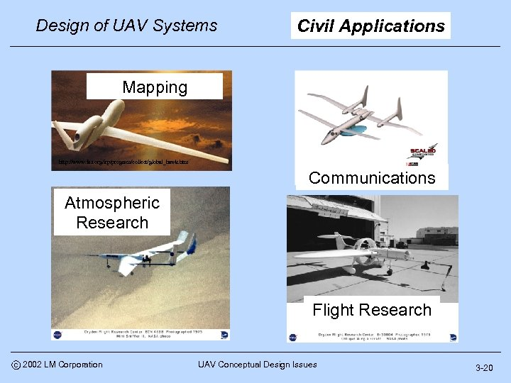 Design of UAV Systems Civil Applications Mapping http: //www. fas. org/irp/program/collect/global_hawk. htm Communications Atmospheric