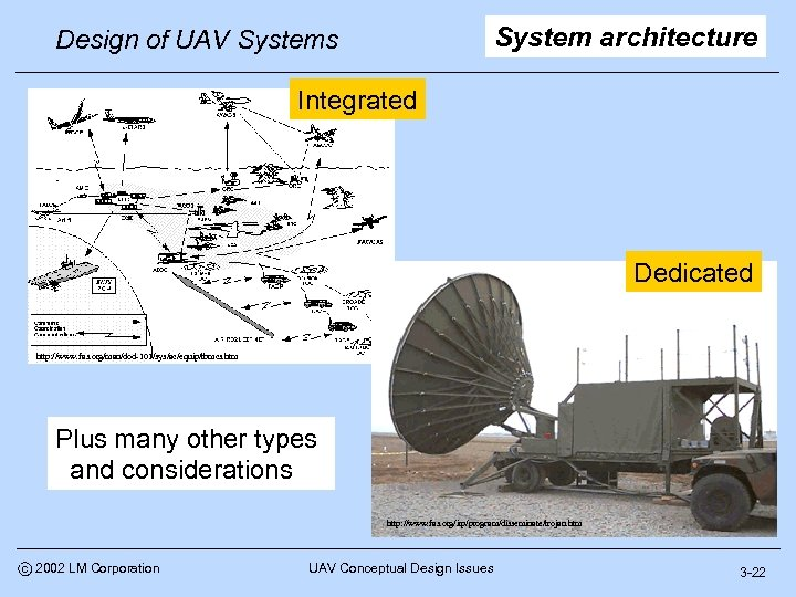 System architecture Design of UAV Systems Integrated Dedicated http: //www. fas. org/man/dod-101/sys/ac/equip/tbmcs. htm Plus