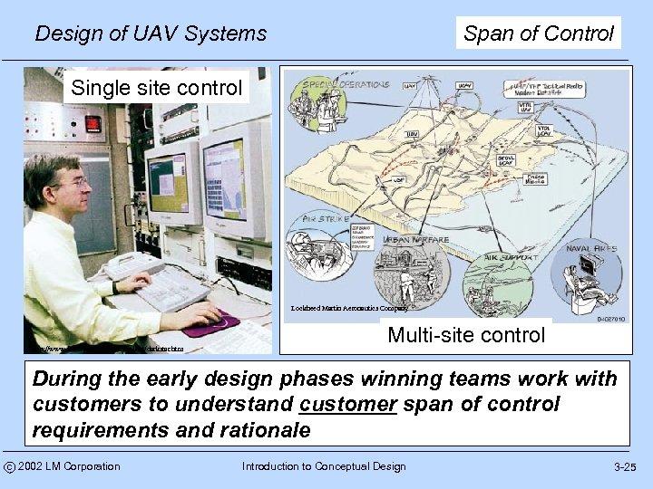 Design of UAV Systems Span of Control Single site control Lockheed Martin Aeronautics Company