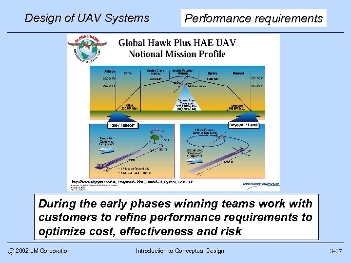 Design of UAV Systems Performance requirements http: //www. tdyryan. com/04_Programs/Global_Hawk/GH_System_Desc. PDF During the early