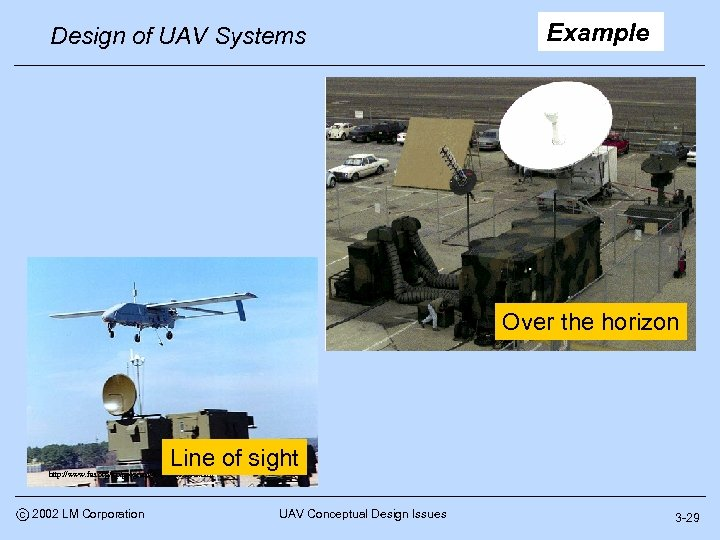 Design of UAV Systems Example Over the horizon Line of sight http: //www. fas.