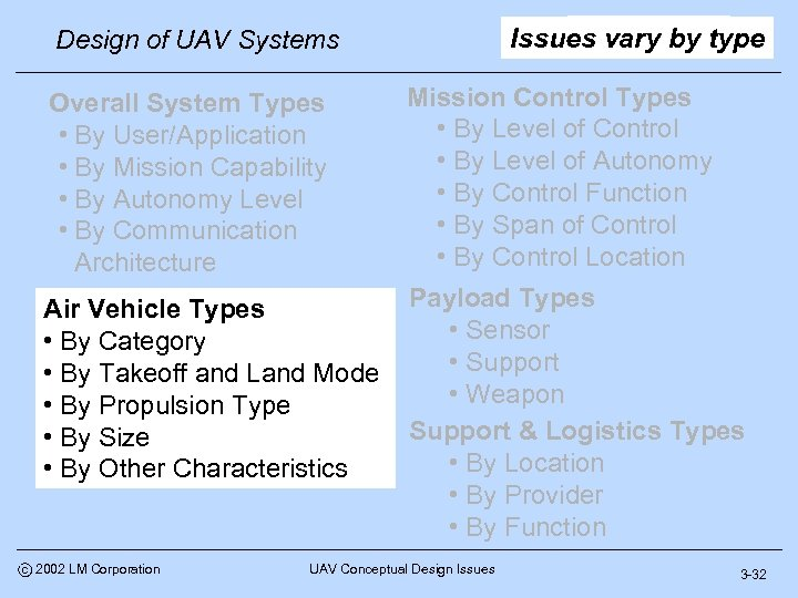 UAV Types Issues vary by type Design of UAV Systems Overall System Types •