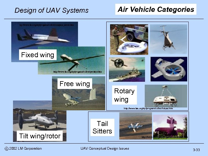 Air Vehicle Categories Design of UAV Systems ttp: //www. fas. org/irp/program/collect/compass_arrow. htm Fixed wing