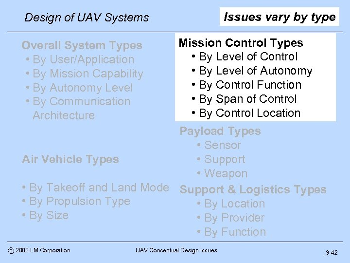 Issues vary by type Design of UAV Systems Overall System Types • By User/Application