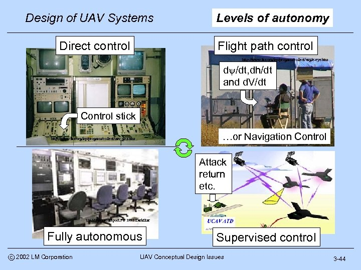Design of UAV Systems Direct control Levels of autonomy Flight path control http: //www.