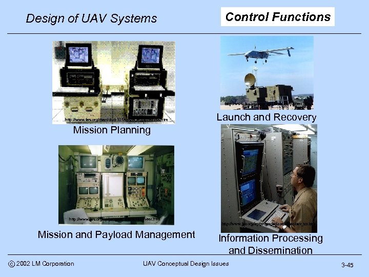 Design of UAV Systems Control Functions http: //www. fas. org/irp/program/collect/pioneer. htm http: //www. fas.