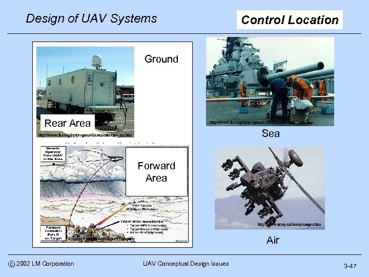 Design of UAV Systems Control Location Ground Rear Area http: //www. fas. org/irp/program/collect/pioneer. htm