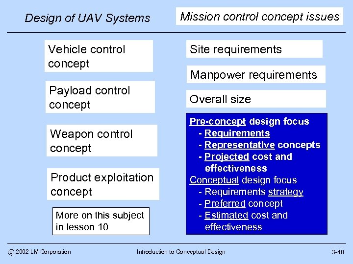 Design of UAV Systems Vehicle control concept Site requirements Manpower requirements Payload control concept