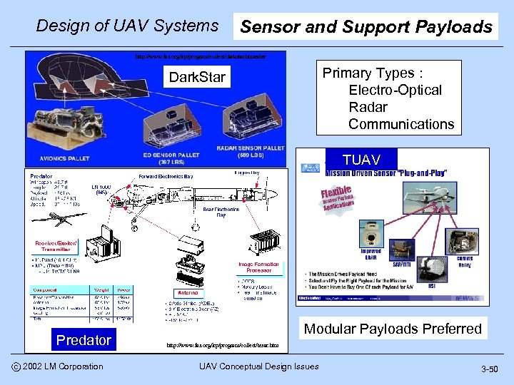 Design of UAV Systems Sensor and Support Payloads http: //www. fas. org/irp/program/collect/darkstar. htmadar Primary
