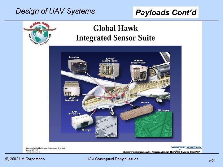 Design of UAV Systems Payloads Cont'd http: //www. tdyryan. com/04_Programs/Global_Hawk/GH_System_Desc. PDF c 2002 LM
