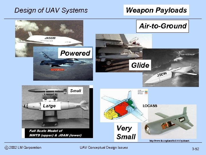 Design of UAV Systems Weapon Payloads Air-to-Ground Powered Glide W JSO Small Large LOCASS