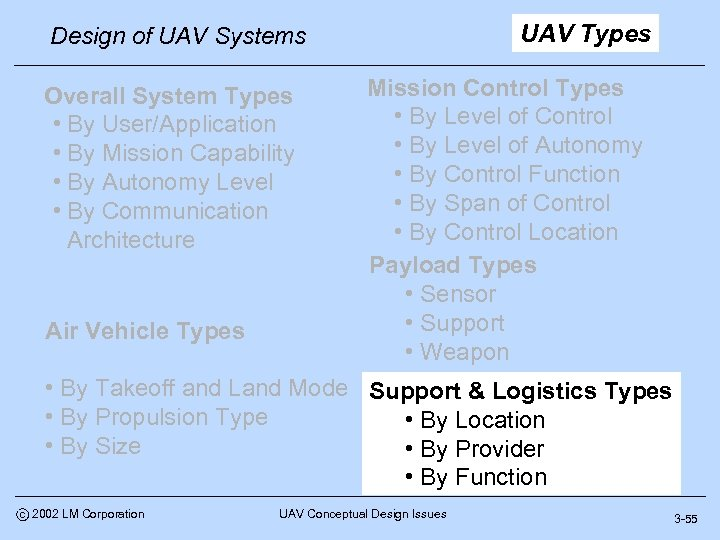 UAV Types Design of UAV Systems Overall System Types • By User/Application • By