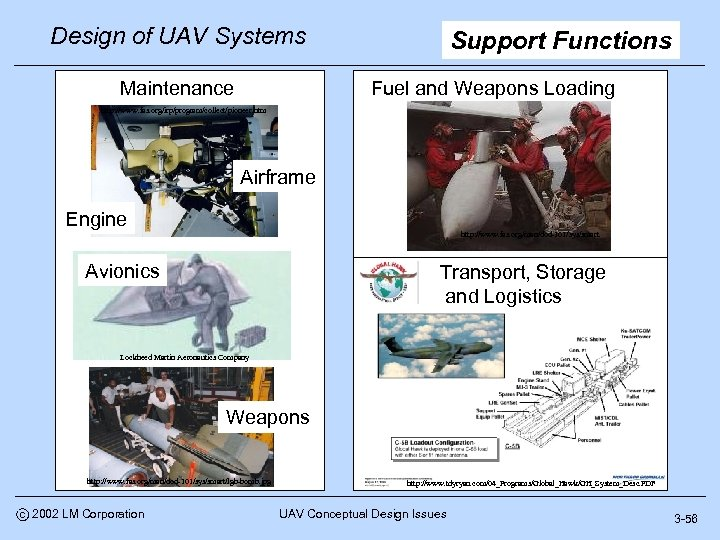 Design of UAV Systems Maintenance Support Functions Fuel and Weapons Loading http: //www. fas.