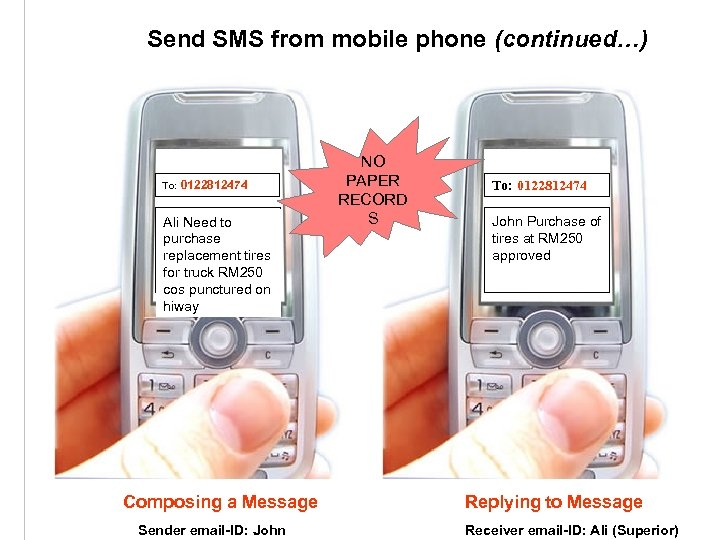 Send SMS from mobile phone (continued…) To: 0122812474 Johan, Chong Submit your weekly report