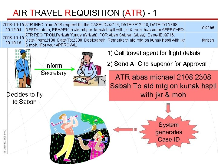 AIR TRAVEL REQUISITION (ATR) - 1 1) Call travel agent for flight details Inform