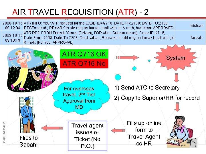 AIR TRAVEL REQUISITION (ATR) - 2 ATR Q 716 OK ATR Q 716 No