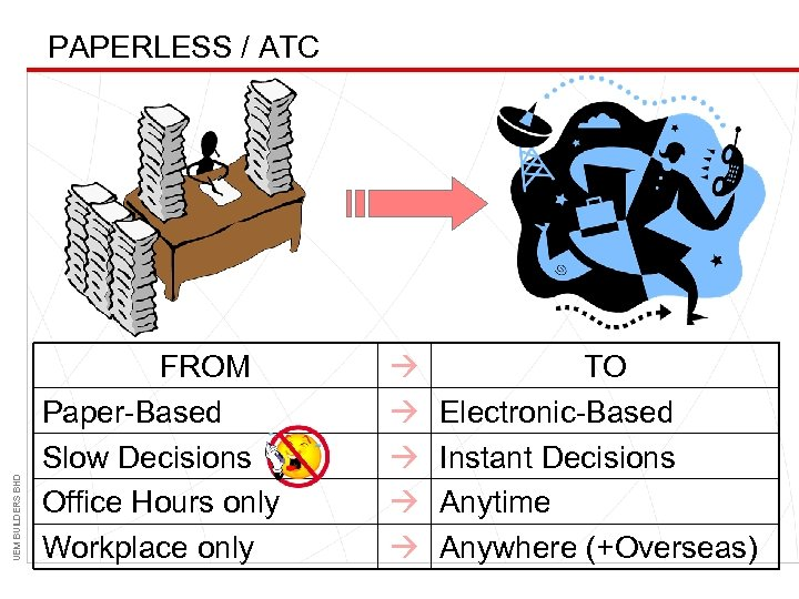 UEM BUILDERS BHD PAPERLESS / ATC FROM Paper-Based Slow Decisions Office Hours only Workplace