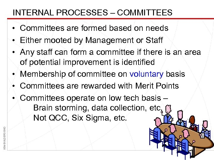 INTERNAL PROCESSES – COMMITTEES UEM BUILDERS BHD • Committees are formed based on needs