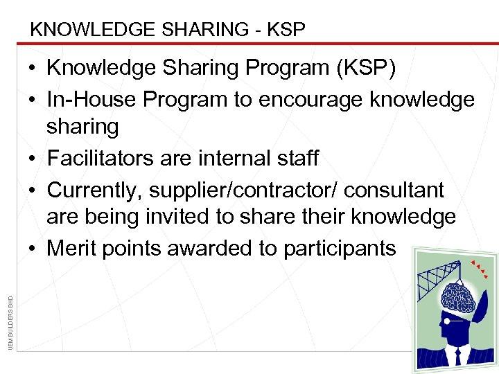 KNOWLEDGE SHARING - KSP UEM BUILDERS BHD • Knowledge Sharing Program (KSP) • In-House