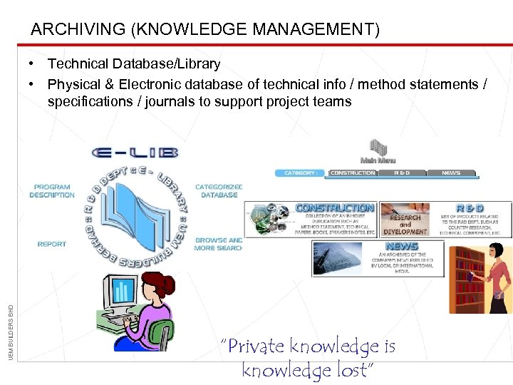 ARCHIVING (KNOWLEDGE MANAGEMENT) UEM BUILDERS BHD • Technical Database/Library • Physical & Electronic database