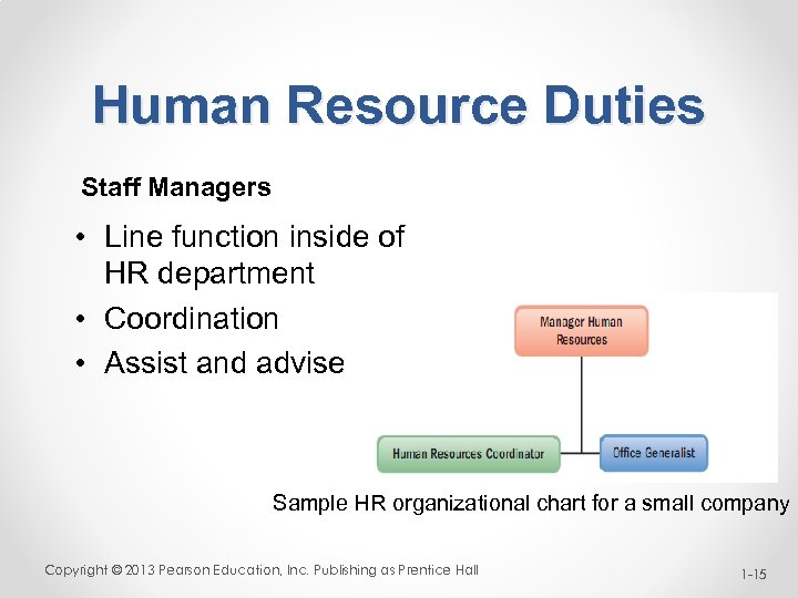 Human Resource Duties Staff Managers • Line function inside of HR department • Coordination