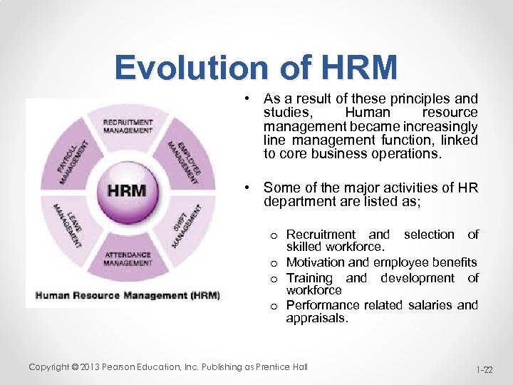 Evolution of HRM • As a result of these principles and studies, Human resource